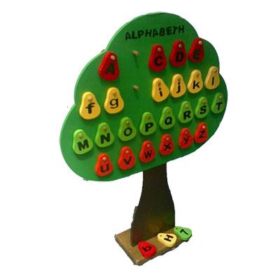 Pohon Alphabet Bolak Balik